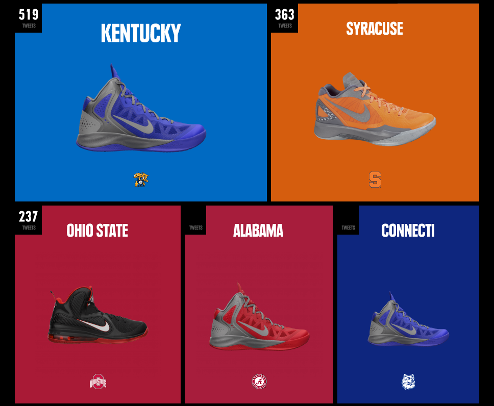 23a7a4b4ce5f3d Nike Uses Athletes   Teams to Promote Merchandise via Social Media  Experience